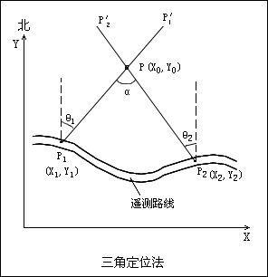 台球三角方法图解