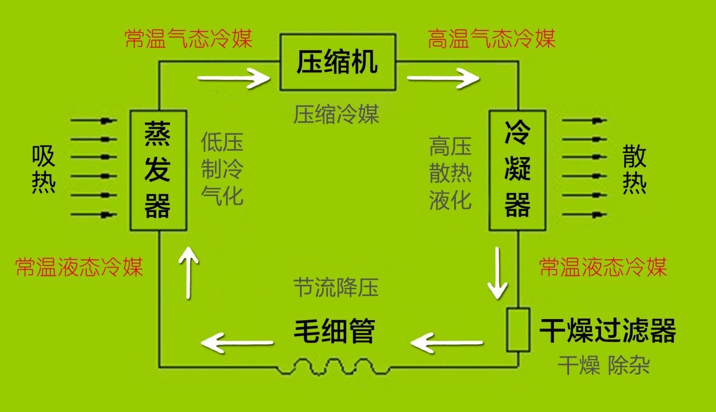 230升冰柜压缩机接线图