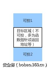 http://p7.qhimg.com/t01c4e1f8669a8b77bd.png
