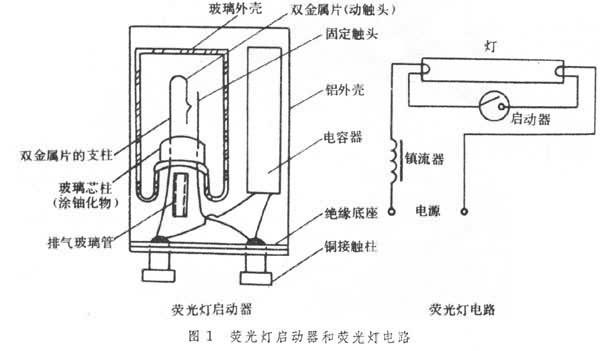加在灯管两端,再在电源电压的共同作用下使灯启动点亮.
