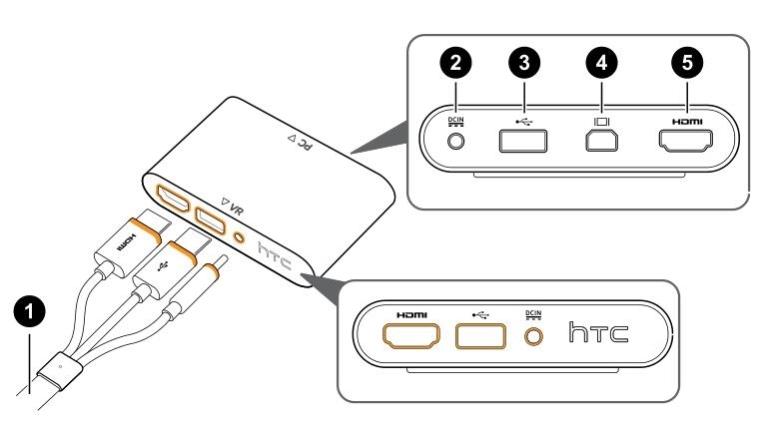 HTC Vive怎么连接电脑?串流盒连接教程