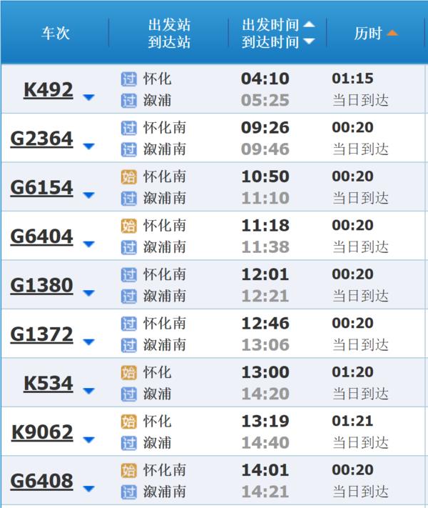 怀化到溆浦火车时刻表_360问答