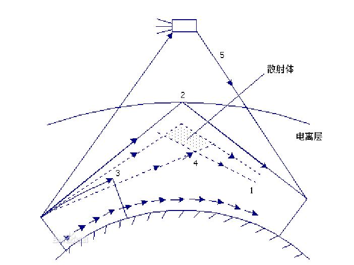简笔画 设计图 手绘 线稿 702_525