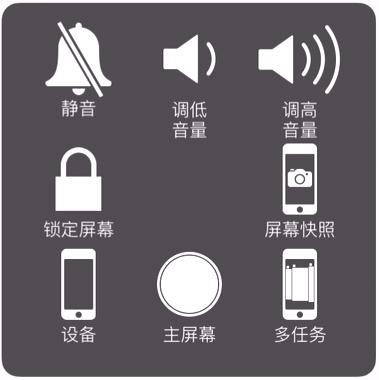 2021款iPhone SE曝光:6.1寸屏、侧面电源键整合指纹功能