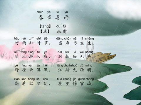 丝丝春雨手绘思维导图