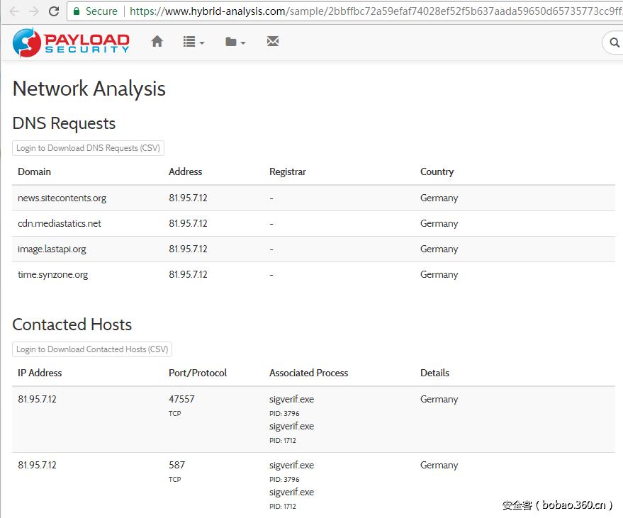 【技術分享】利用威脅情報數據平台拓展APT攻擊線索一例