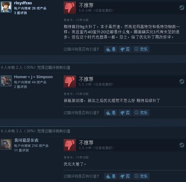 《羞辱2》Steam