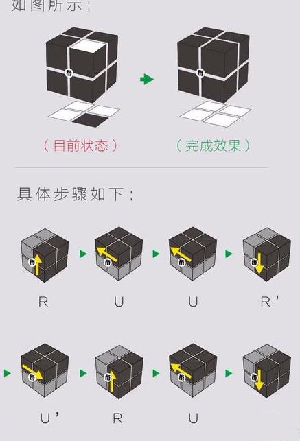 二阶魔方公式新手图解 二阶魔方入门玩法教程