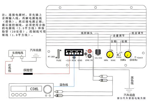 汽车低音炮接线图 nbn汽车低音炮接线图 汽车低音炮安装接线图高清图片