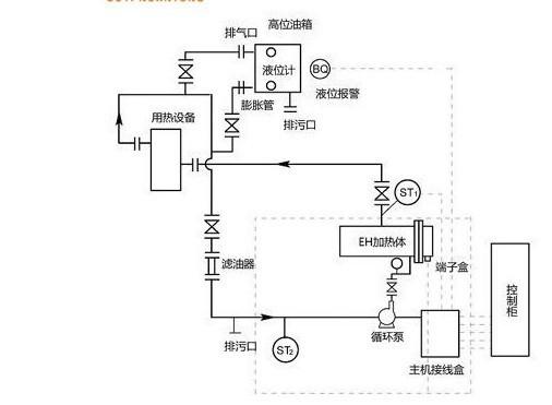 导热油加热器的工作原理是什么?
