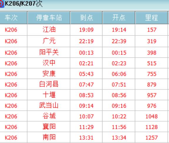 成都到青岛k206次火车经过南阳站仃吗?