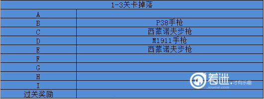 《少女前线》内测版本关卡掉落6.jpg